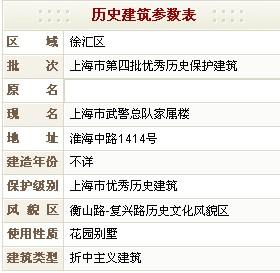 上海市武警总队家属楼(原花园住宅)历史建筑参数表