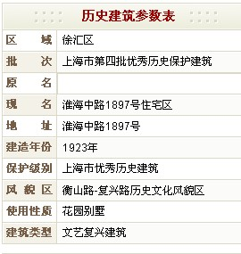 环海中路1897号住宅区的历史建筑参数表