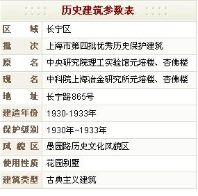 中科院上海冶金研究所元培楼、杏佛楼历史建筑参数表