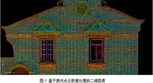 吴氏民居基于激光点云数据处理的二维图像
