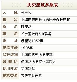 长宁区政府5-8号楼(原联安坊)历史建筑参数表