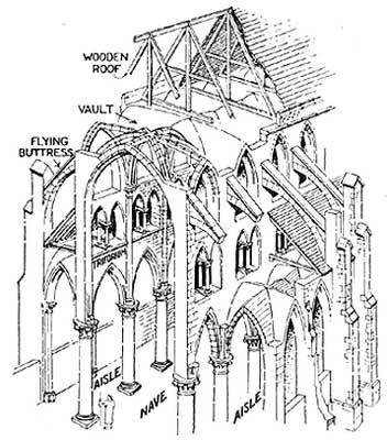 哥特式欧式建筑细节介绍(三)